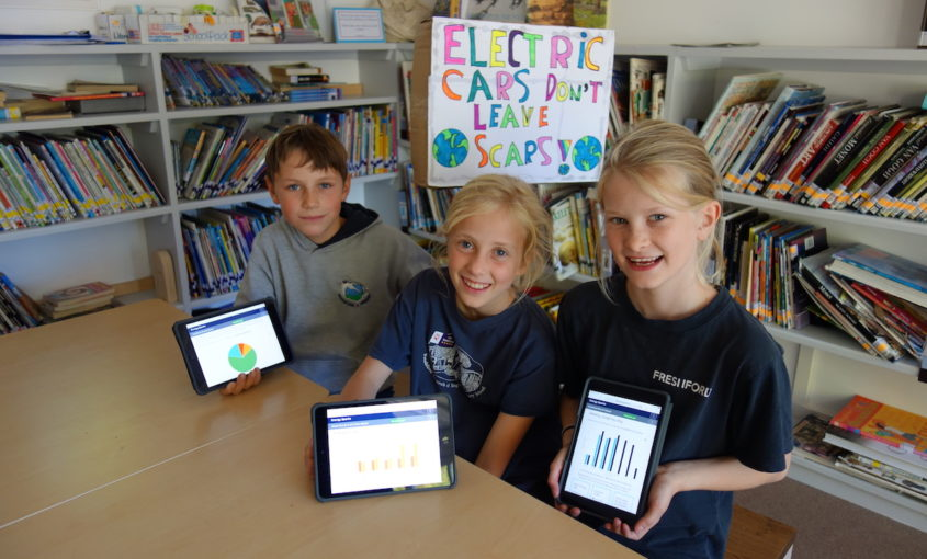 Naturesave Trust contributed towards the Energy Sparks project, teaching primary pupils in Bath and North-East Somerset about energy